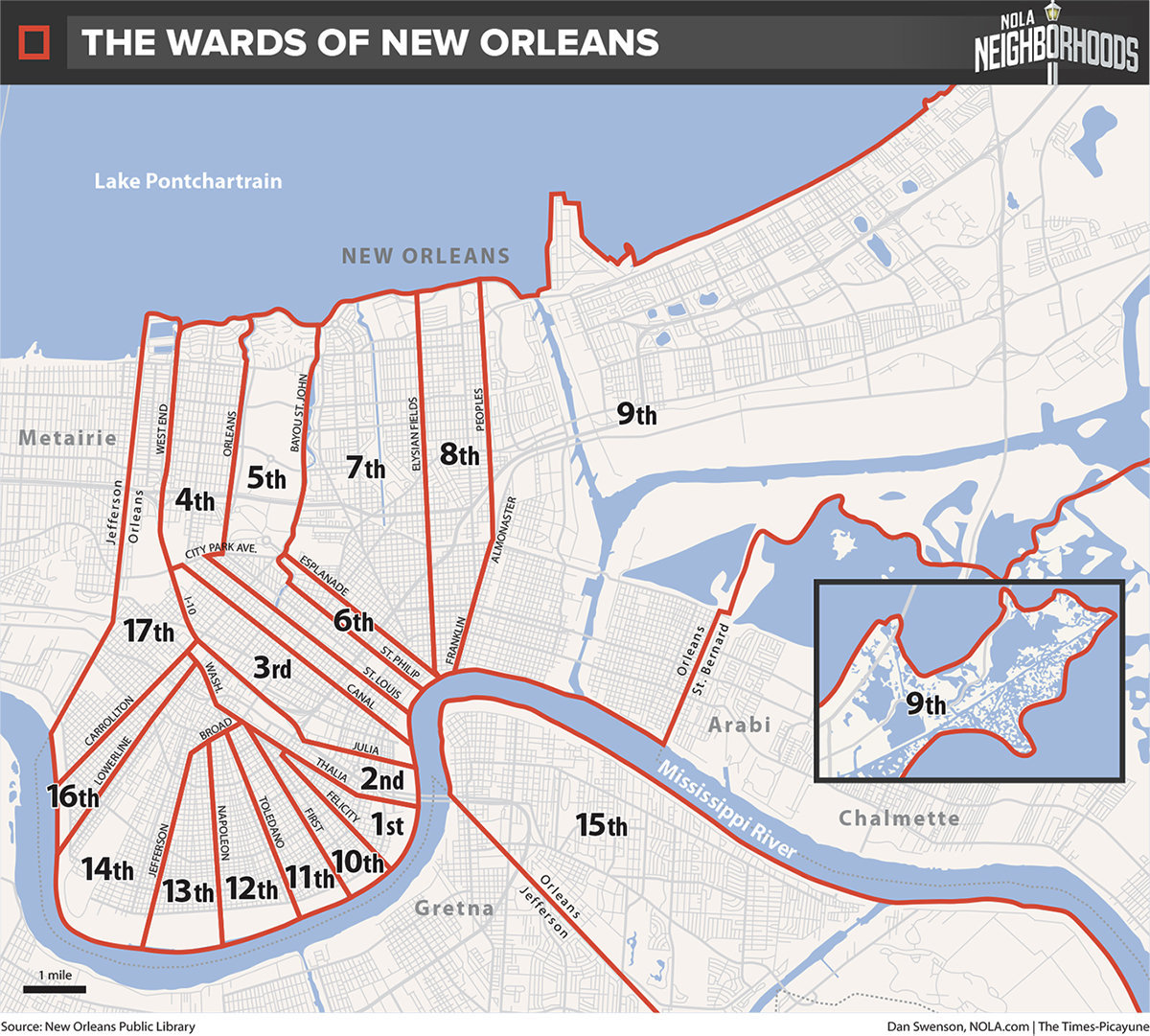 Stop Gentrification In New Orleans Think504